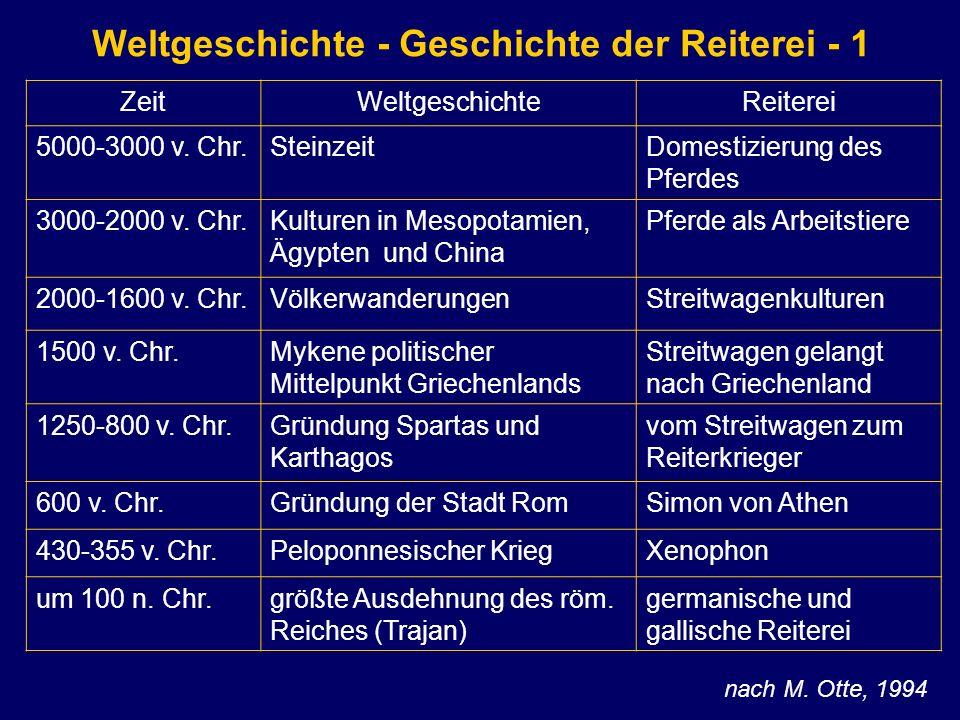 Weltgeschichte - Geschichte der Reiterei - 1