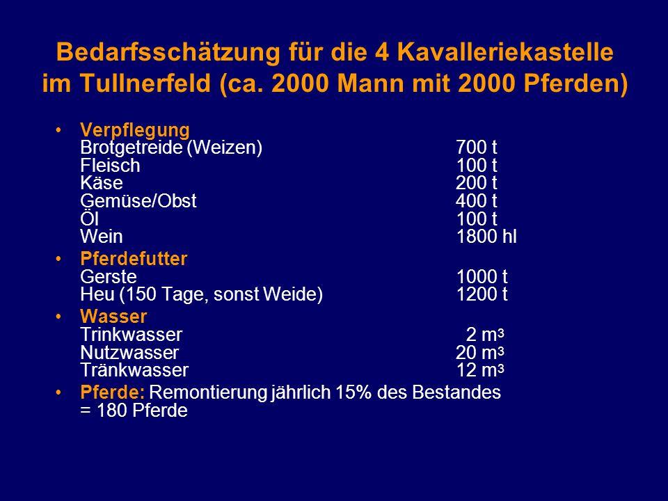 Bedarfsschätzung für die 4 Kavalleriekastelle im Tullnerfeld (ca