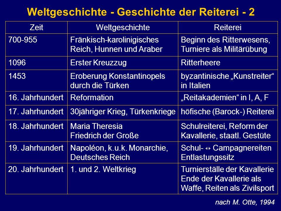 Weltgeschichte - Geschichte der Reiterei - 2