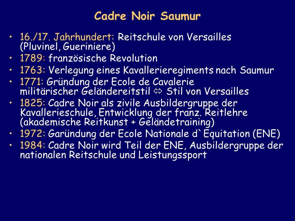 Cadre Noir Saumur 16./17. Jahrhundert: Reitschule von Versailles (Pluvinel, Gueriniere) 1789: französische Revolution.