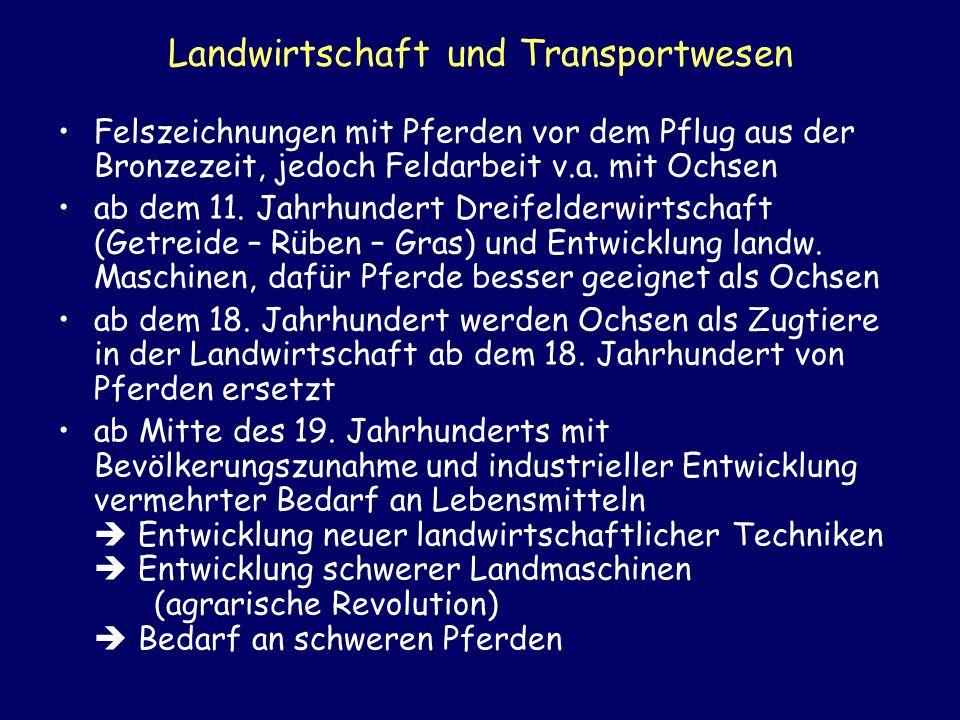 Landwirtschaft und Transportwesen