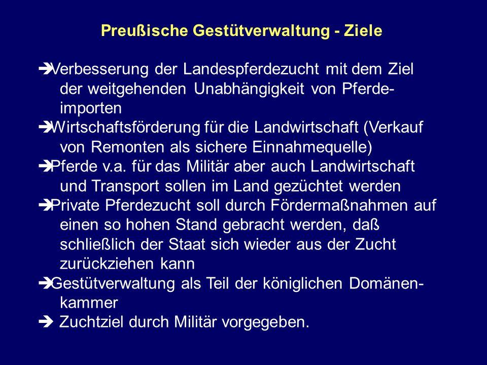 Preußische Gestütverwaltung - Ziele