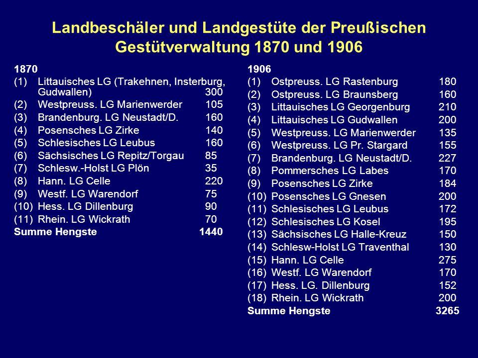 Landbeschäler und Landgestüte der Preußischen Gestütverwaltung 1870 und 1906