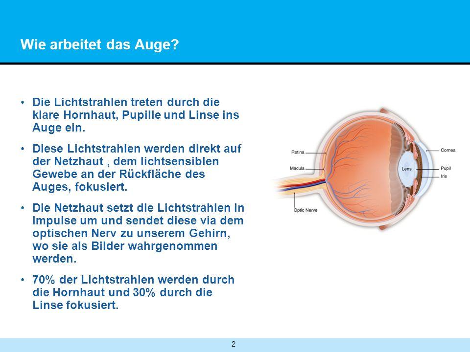 Wie arbeitet das Auge Die Lichtstrahlen treten durch die klare Hornhaut, Pupille und Linse ins Auge ein.