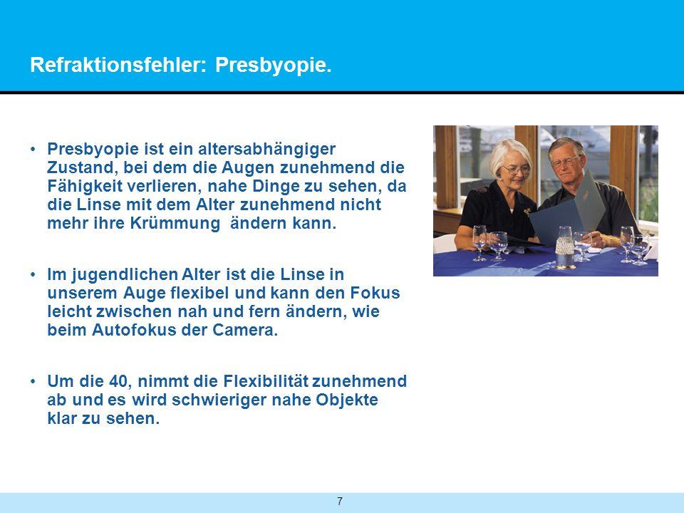 Refraktionsfehler: Presbyopie.