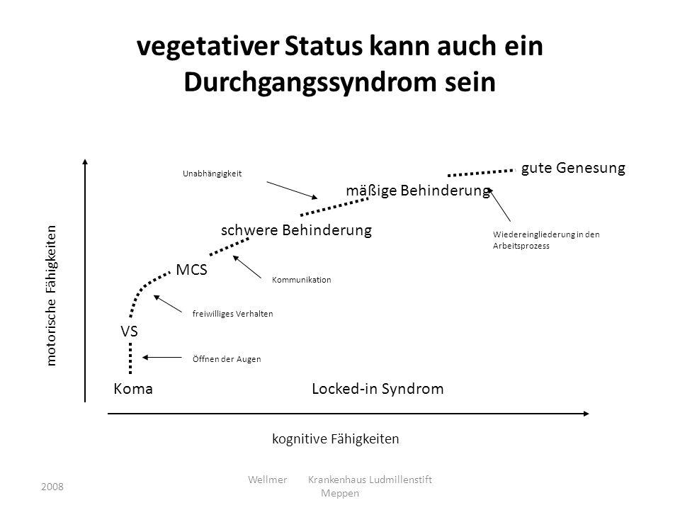 vegetativer Status kann auch ein Durchgangssyndrom sein