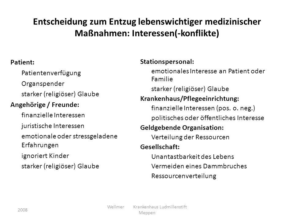 Wellmer Krankenhaus Ludmillenstift Meppen