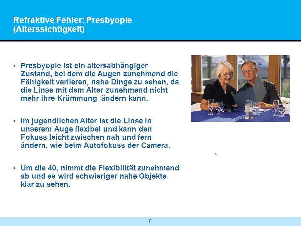 Refraktive Fehler: Presbyopie (Alterssichtigkeit)