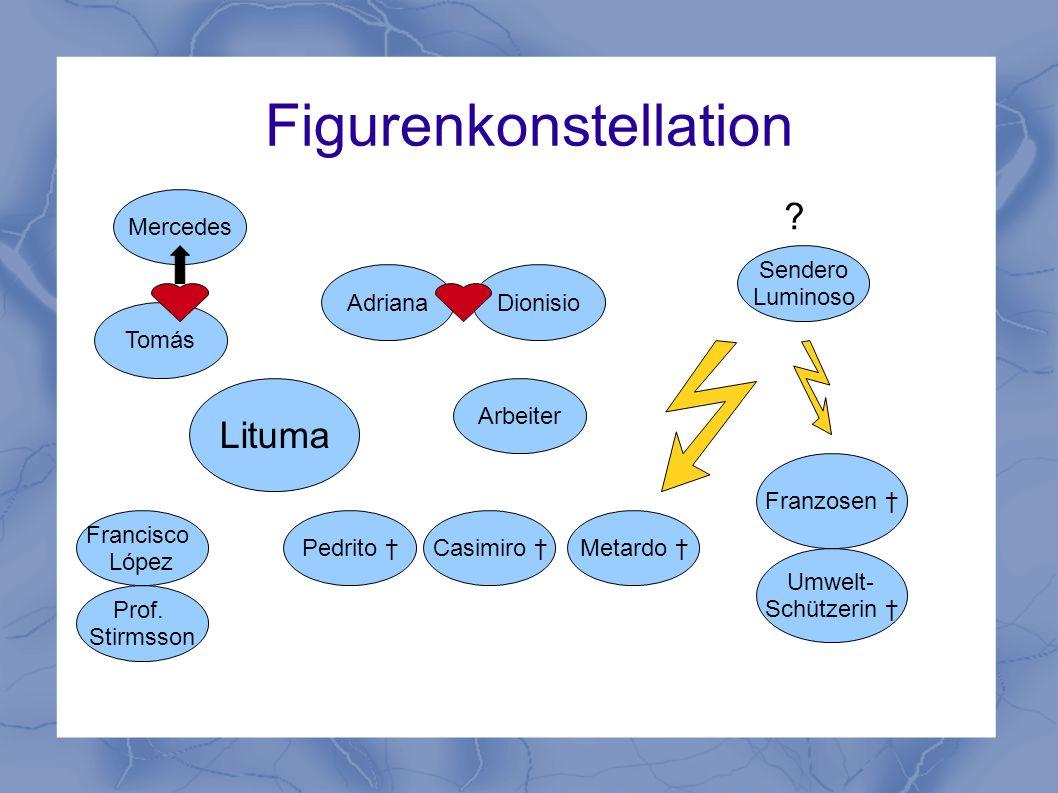 Figurenkonstellation
