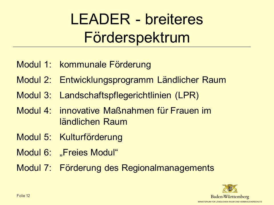LEADER - breiteres Förderspektrum