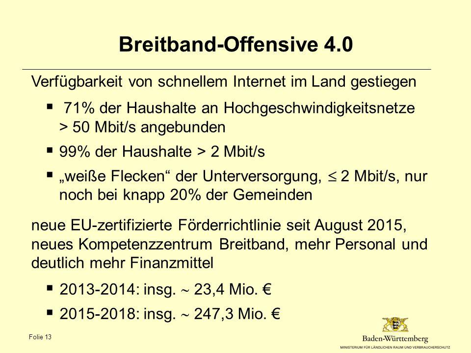 Breitband-Offensive 4.0 Verfügbarkeit von schnellem Internet im Land gestiegen.