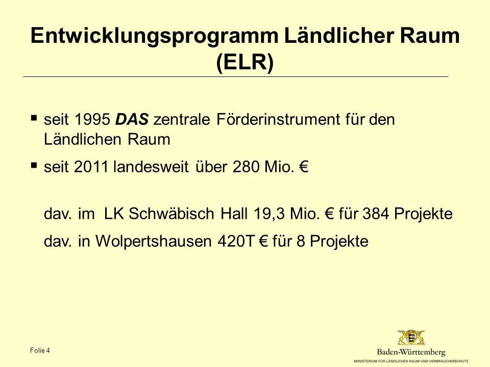 Entwicklungsprogramm Ländlicher Raum (ELR)