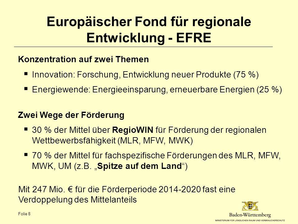 Europäischer Fond für regionale Entwicklung - EFRE