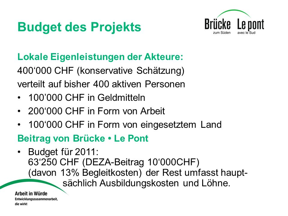 Budget des Projekts Lokale Eigenleistungen der Akteure: