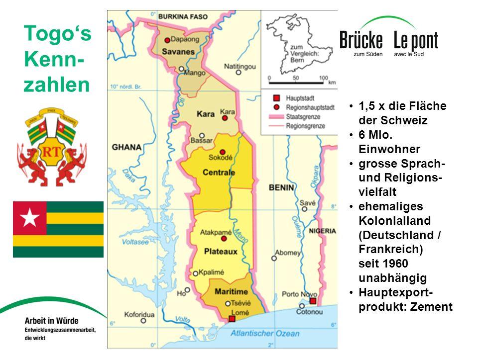 Togo's Kenn- zahlen 1,5 x die Fläche der Schweiz 6 Mio. Einwohner