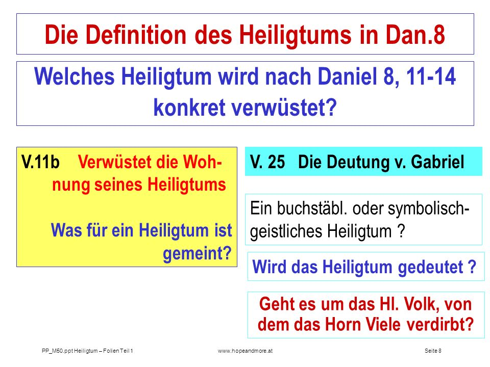 Die Definition des Heiligtums in Dan.8
