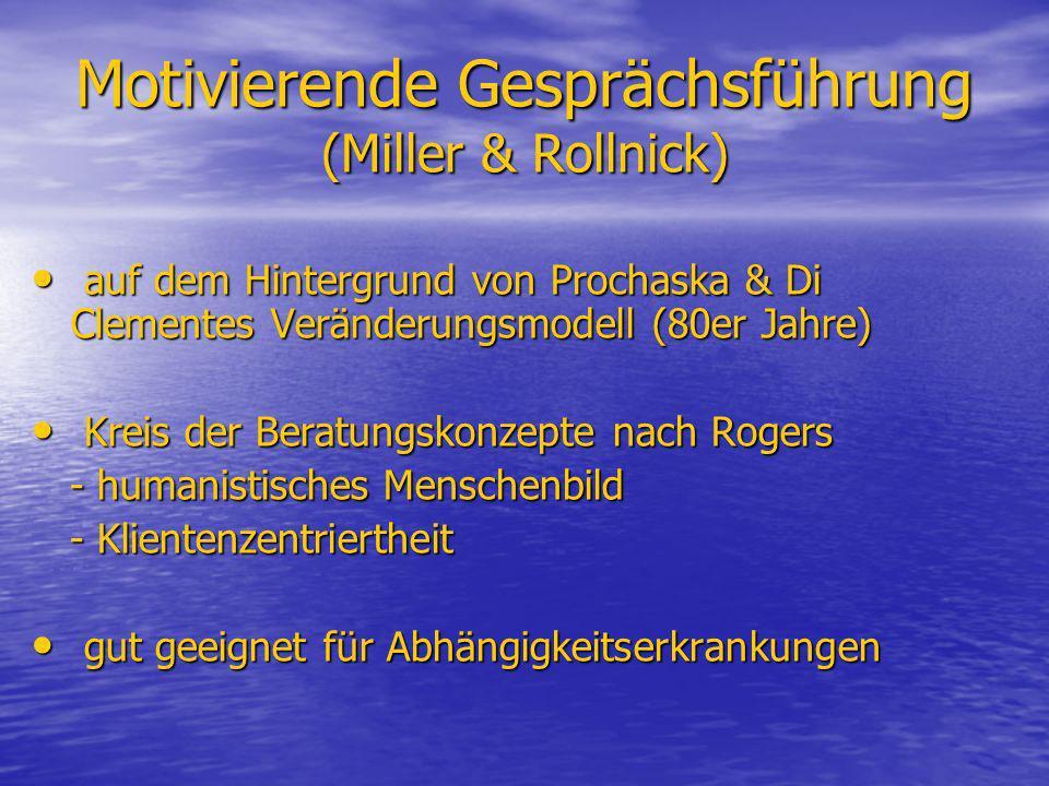 Motivierende Gesprächsführung (Miller & Rollnick)