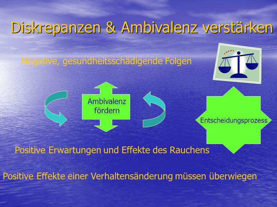 Diskrepanzen & Ambivalenz verstärken