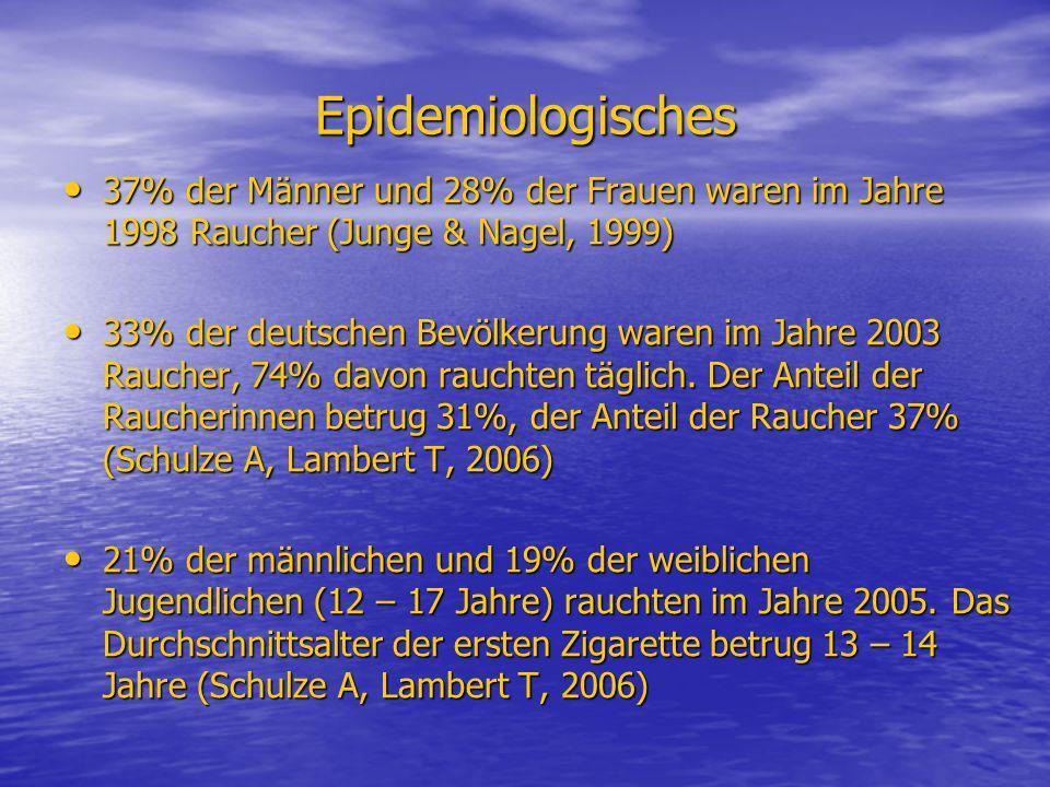Epidemiologisches 37% der Männer und 28% der Frauen waren im Jahre 1998 Raucher (Junge & Nagel, 1999)