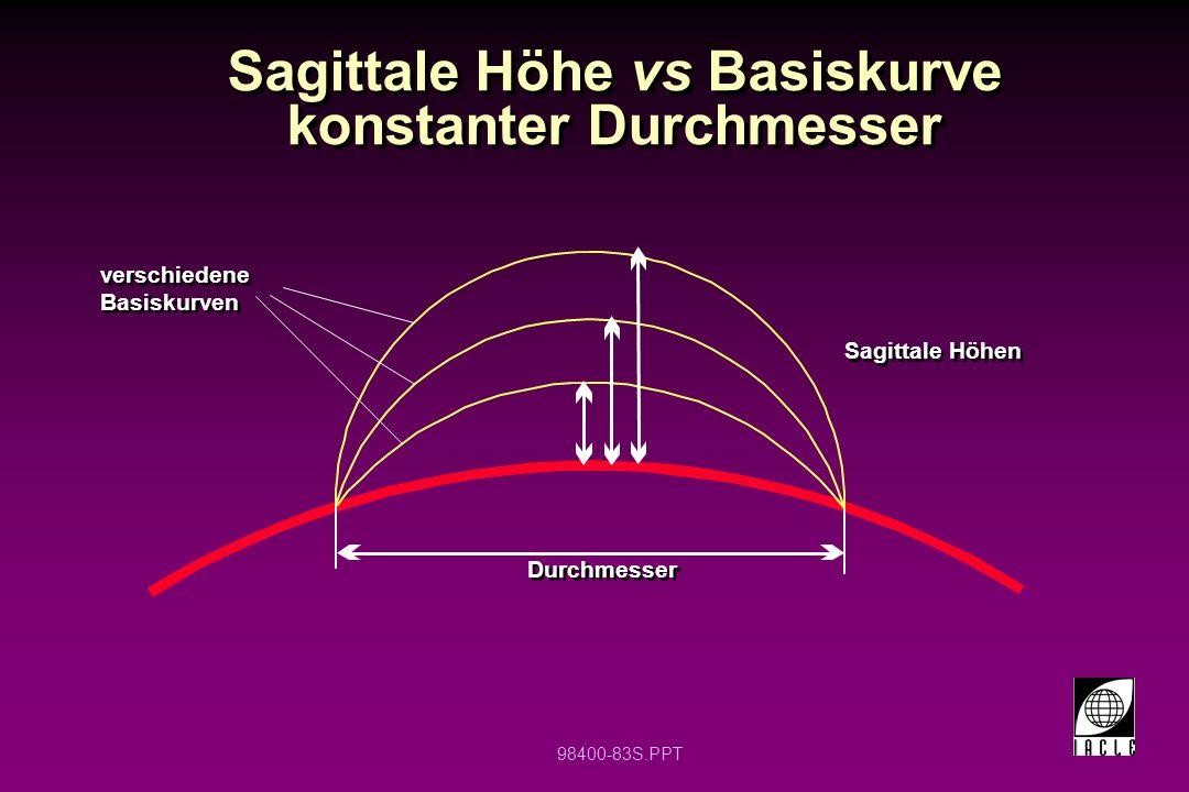 Sagittale Höhe vs Basiskurve konstanter Durchmesser