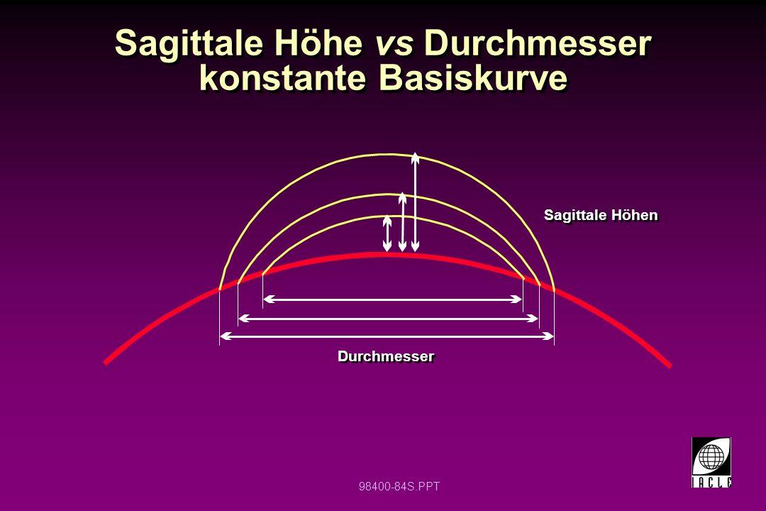 Sagittale Höhe vs Durchmesser konstante Basiskurve