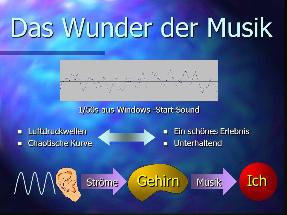 1/50s aus Windows -Start-Sound