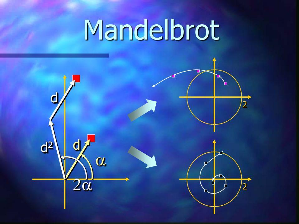 Mandelbrot 2 a d d d2 2a 2