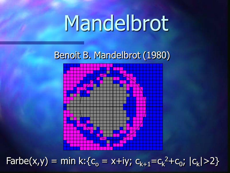 Mandelbrot Benoit B. Mandelbrot (1980)
