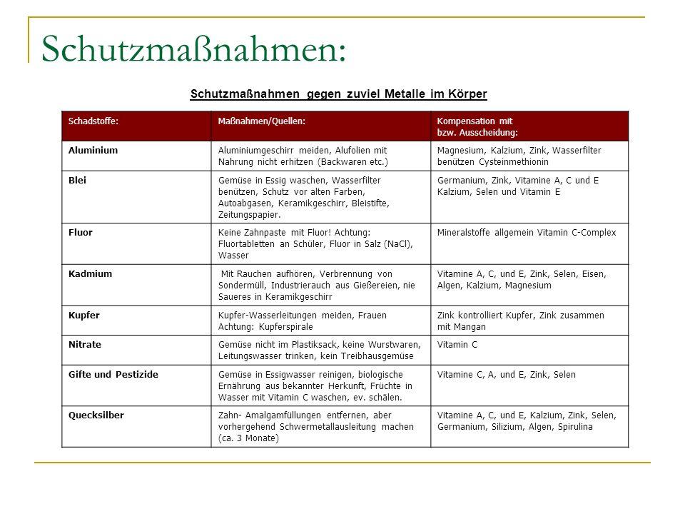 Schutzmaßnahmen: Schutzmaßnahmen gegen zuviel Metalle im Körper