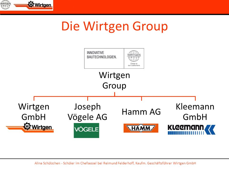 Die Wirtgen Group Wirtgen Group. Wirtgen GmbH. Joseph Vögele AG. Hamm AG. Kleemann GmbH.