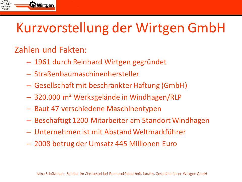 Kurzvorstellung der Wirtgen GmbH