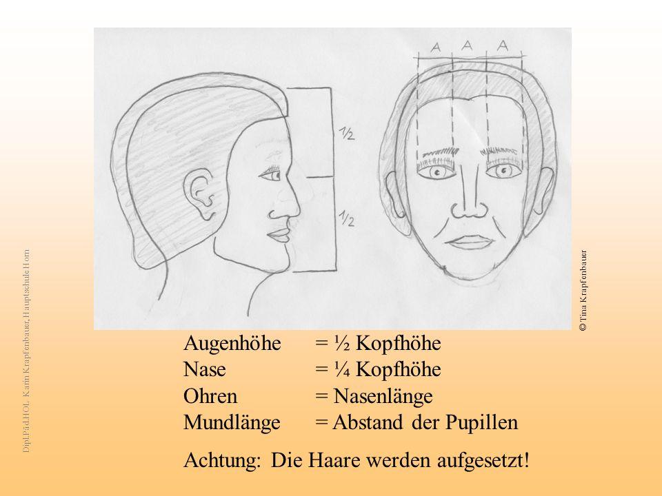 Mundlänge = Abstand der Pupillen Achtung: Die Haare werden aufgesetzt!