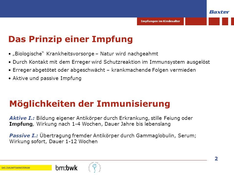 Das Prinzip einer Impfung
