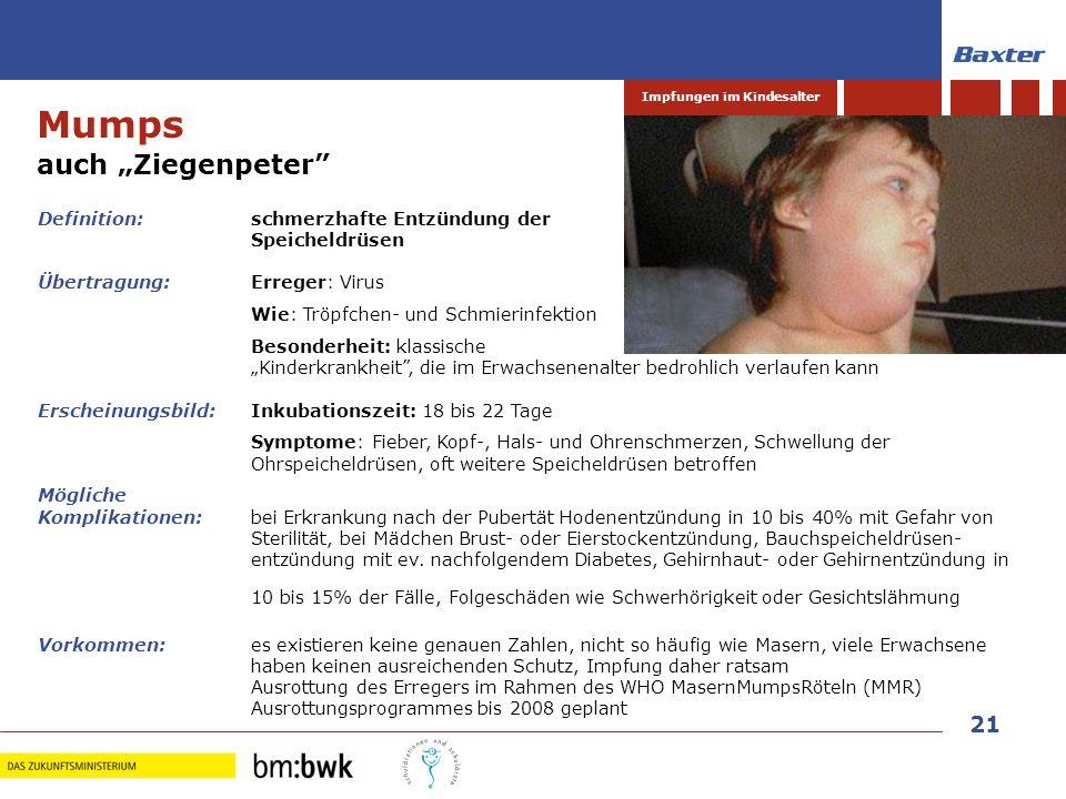 """Mumps auch """"Ziegenpeter Definition: schmerzhafte Entzündung der"""