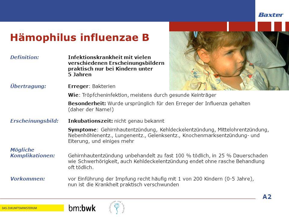 Hämophilus influenzae B