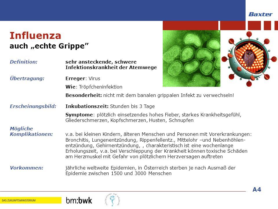 """Influenza auch """"echte Grippe A4 Definition: sehr ansteckende, schwere"""