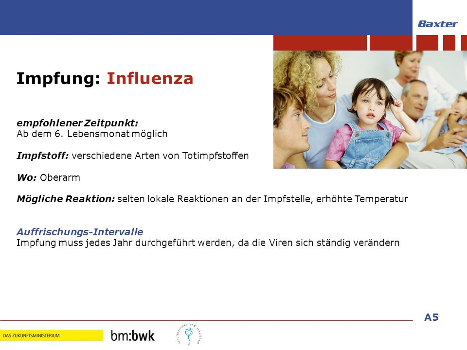Impfung: Influenza A5 empfohlener Zeitpunkt: