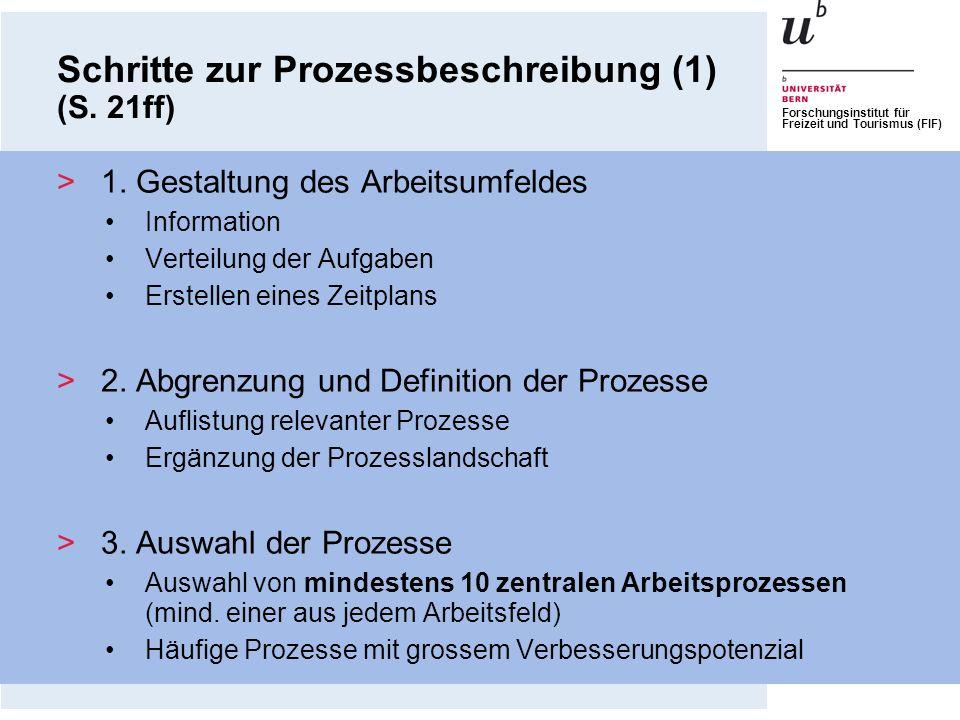 Schritte zur Prozessbeschreibung (1) (S. 21ff)