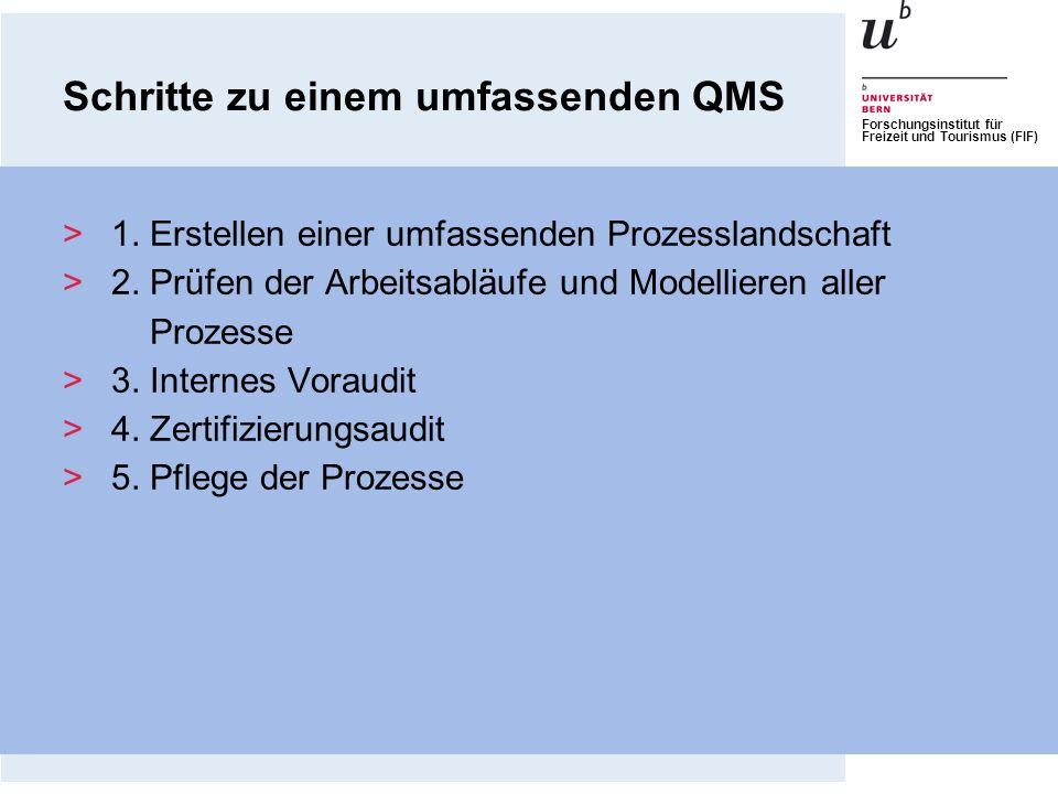 Schritte zu einem umfassenden QMS