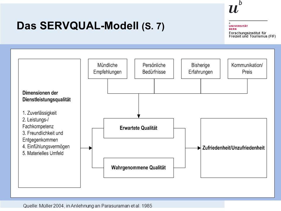 Das SERVQUAL-Modell (S. 7)