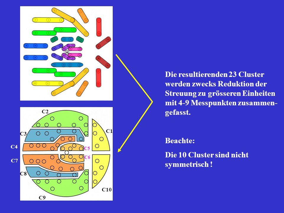 Die 10 Cluster sind nicht symmetrisch !