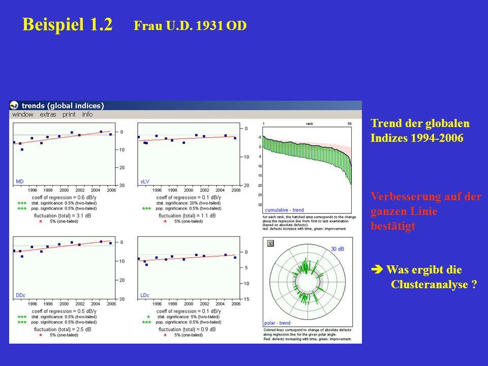 Beispiel 1.2 Frau U.D. 1931 OD Trend der globalen Indizes 1994-2006