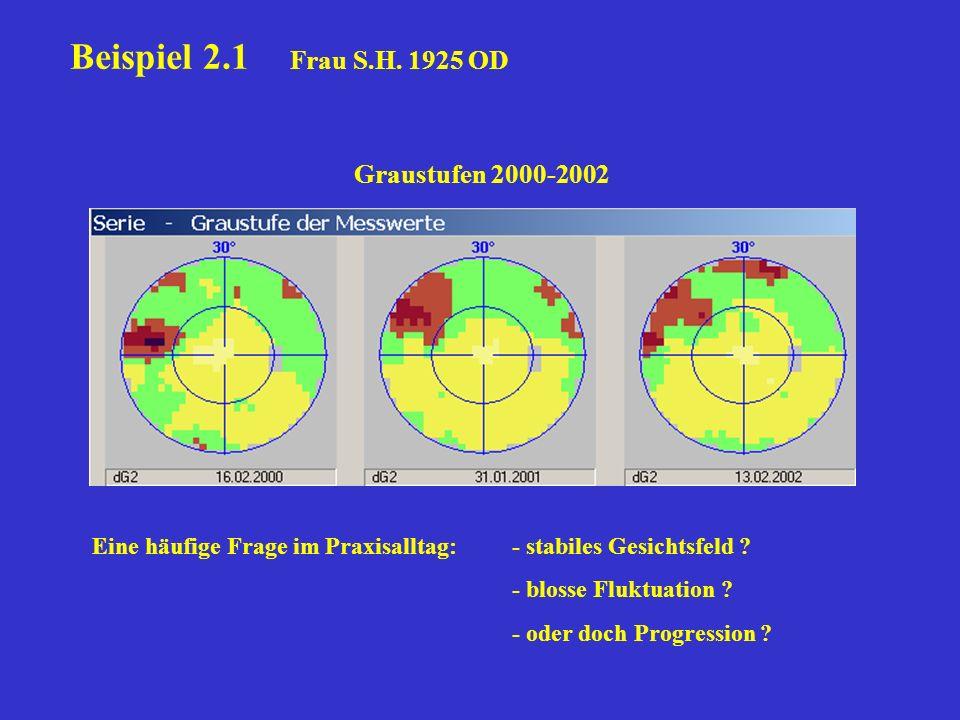 Beispiel 2.1 Frau S.H. 1925 OD Graustufen 2000-2002