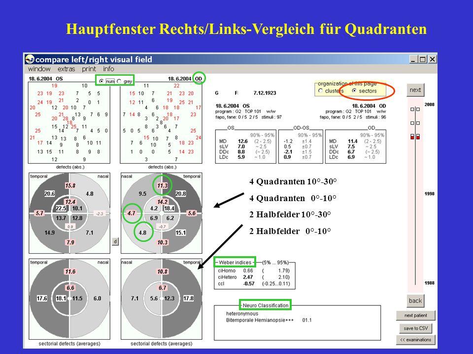 Hauptfenster Rechts/Links-Vergleich für Quadranten