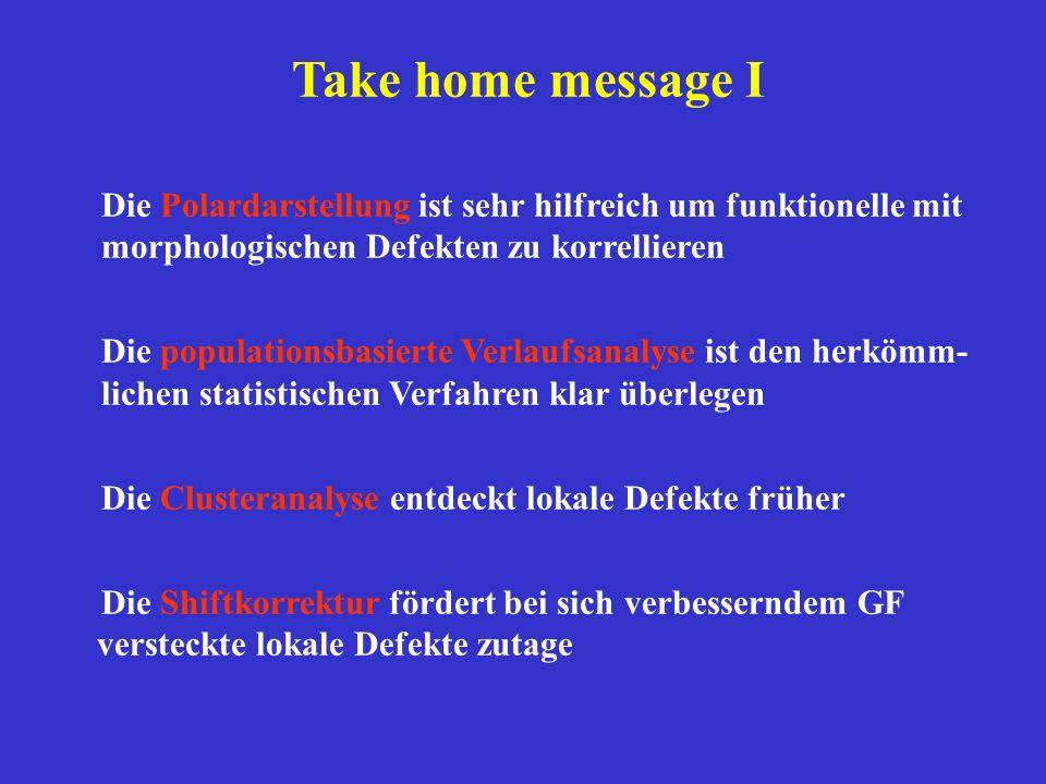 Take home message I Die Polardarstellung ist sehr hilfreich um funktionelle mit morphologischen Defekten zu korrellieren.