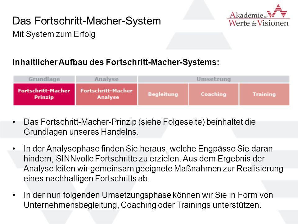 Das Fortschritt-Macher-System Mit System zum Erfolg