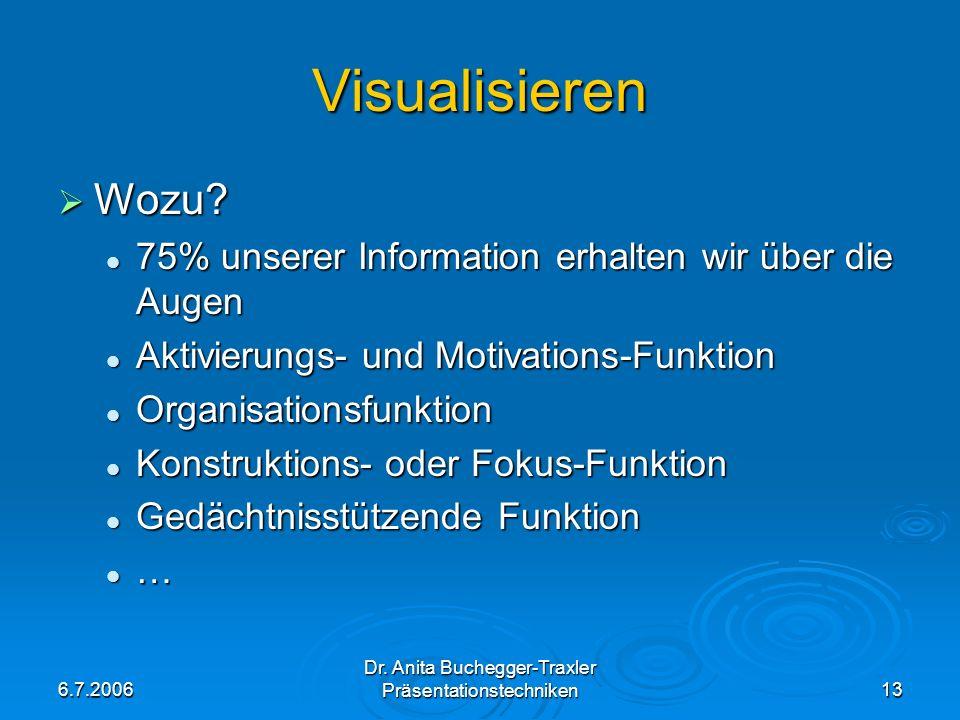 Visualisieren Wozu 75% unserer Information erhalten wir über die Augen. Aktivierungs- und Motivations-Funktion.