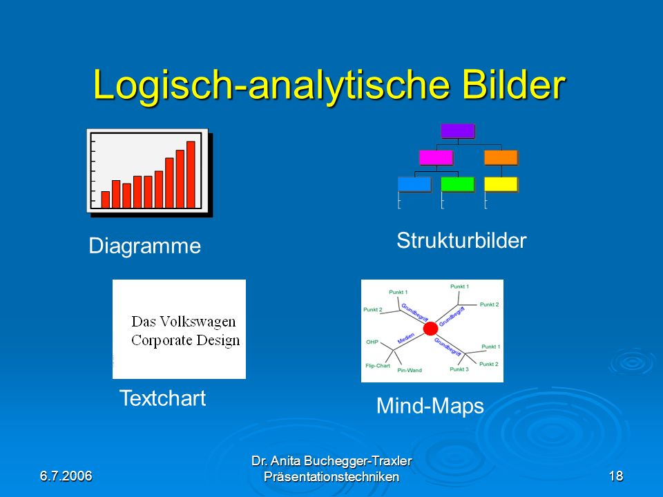 Logisch-analytische Bilder