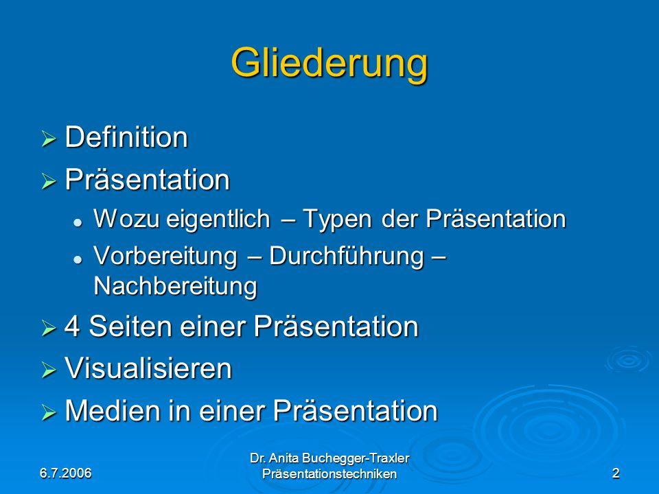 Gliederung Definition Präsentation 4 Seiten einer Präsentation
