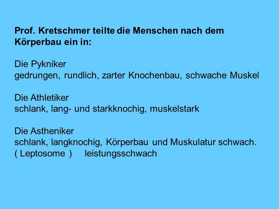 Prof. Kretschmer teilte die Menschen nach dem Körperbau ein in:
